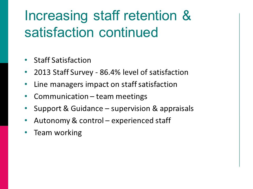 Increasing staff retention & satisfaction continued Staff Satisfaction 2013 Staff Survey - 86.4% level of satisfaction Line managers impact on staff satisfaction Communication – team meetings Support & Guidance – supervision & appraisals Autonomy & control – experienced staff Team working