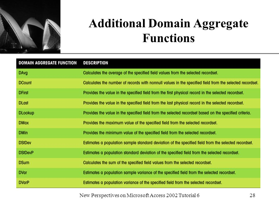 XP New Perspectives on Microsoft Access 2002 Tutorial 628 Additional Domain Aggregate Functions