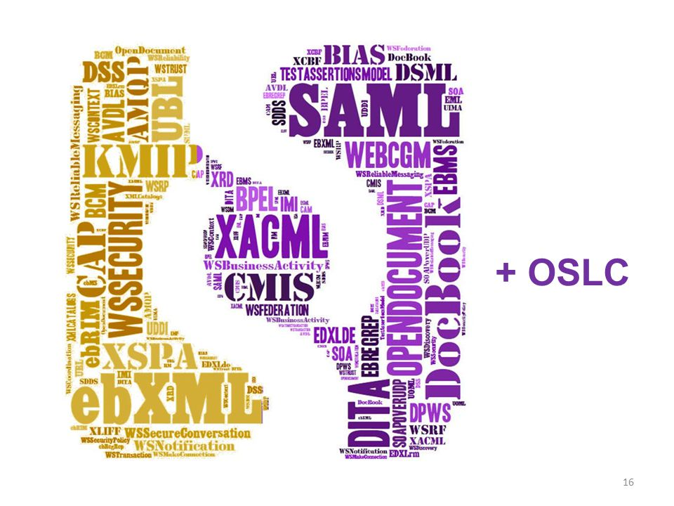 16 + OSLC