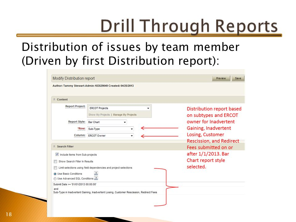 Distribution of issues by team member (Driven by first Distribution report): 18