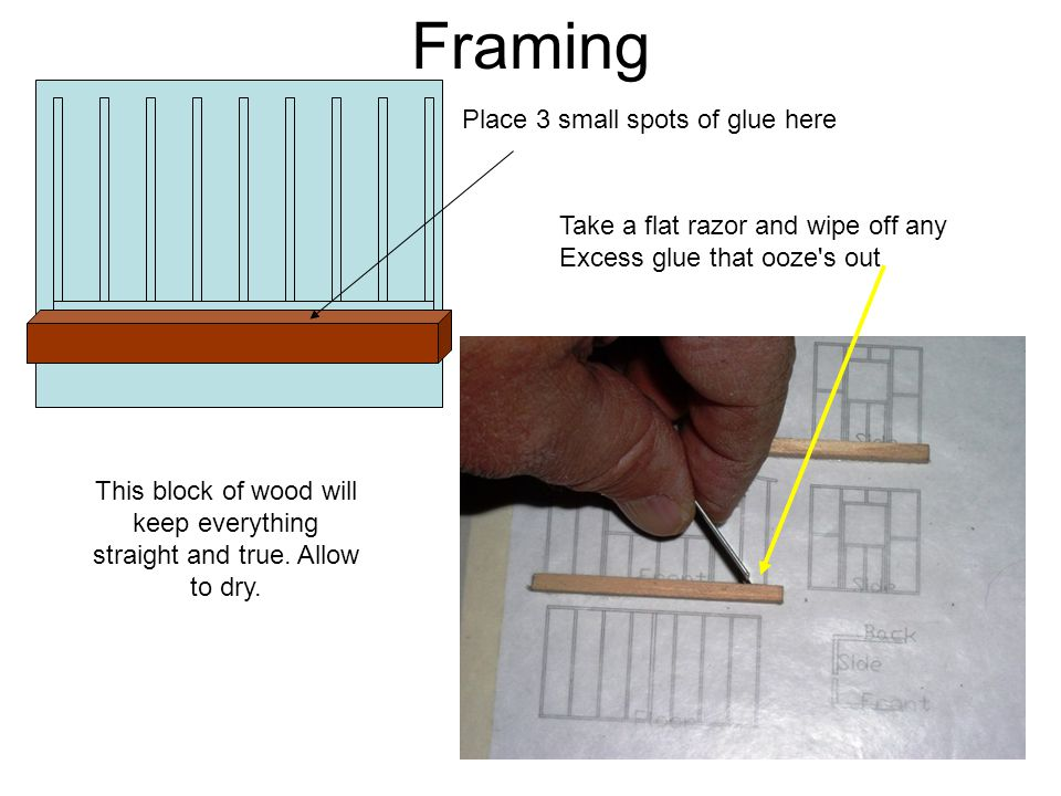 Framing Take a flat razor and wipe off any Excess glue that ooze s out This block of wood will keep everything straight and true.