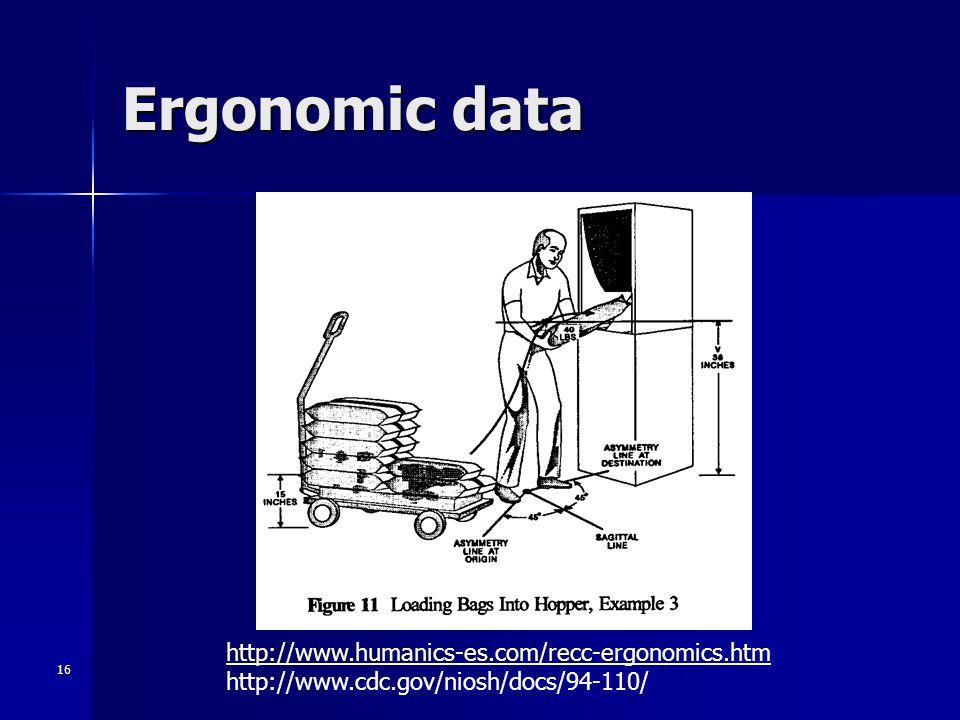 16 Ergonomic data http://www.humanics-es.com/recc-ergonomics.htm http://www.cdc.gov/niosh/docs/94-110/