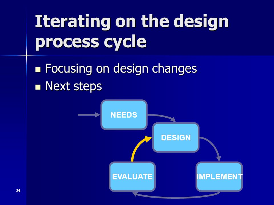 34 Iterating on the design process cycle Focusing on design changes Focusing on design changes Next steps Next steps NEEDS DESIGN IMPLEMENTEVALUATE