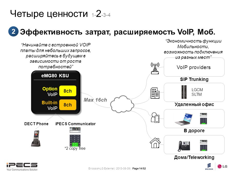 Ericsson-LG External | 2013-08-09 | Page 14/52 Slide title 30 pt Text and bullet level 1 minimum 24 pt Bullets level 2-5 minimum 20 pt Do not add objects or text in the footer area 8ch Built-in VoIP Option VoIP eMG80 KSU Эффективность затрат, расширяемость VoIP, Моб.
