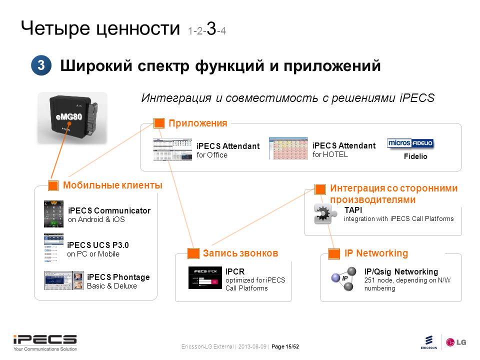 Ericsson-LG External | 2013-08-09 | Page 15/52 Slide title 30 pt Text and bullet level 1 minimum 24 pt Bullets level 2-5 minimum 20 pt Do not add objects or text in the footer area Широкий спектр функций и приложений 3 Приложения Четыре ценности 1-2- 3 -4 Интеграция со сторонними производителями IPCR optimized for iPECS Call Platforms iPECS Communicator on Android & iOS iPECS Phontage Basic & Deluxe iPECS UCS P3.0 on PC or Mobile Fidelio iPECS Attendant for Office iPECS Attendant for HOTEL eMG80 TAPI integration with iPECS Call Platforms Запись звонков Интеграция и совместимость с решениями iPECS Мобильные клиенты IP Networking IP/Qsig Networking 251 node, depending on N/W numbering IP