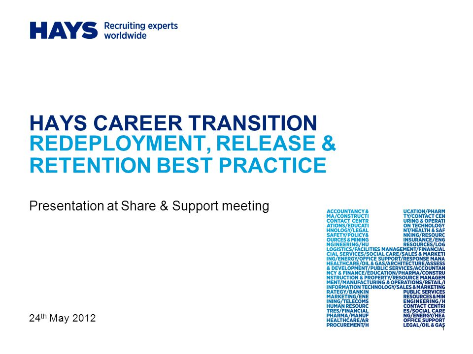 1 HAYS CAREER TRANSITION REDEPLOYMENT, RELEASE & RETENTION BEST PRACTICE Presentation at Share & Support meeting 24 th May 2012