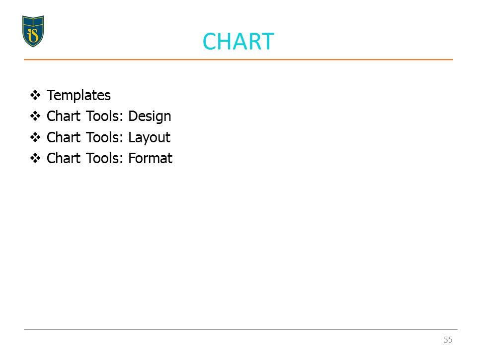 CHART  Templates  Chart Tools: Design  Chart Tools: Layout  Chart Tools: Format 55