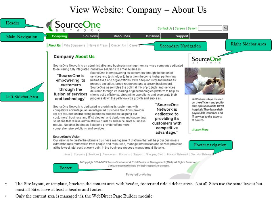 View Website: Company – About Us The Site layout, or template, brackets the content area with header, footer and ride-sidebar areas.