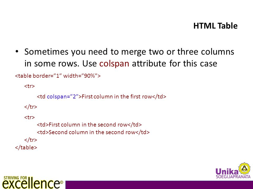 HTML Table Sometimes you need to merge two or three columns in some rows.