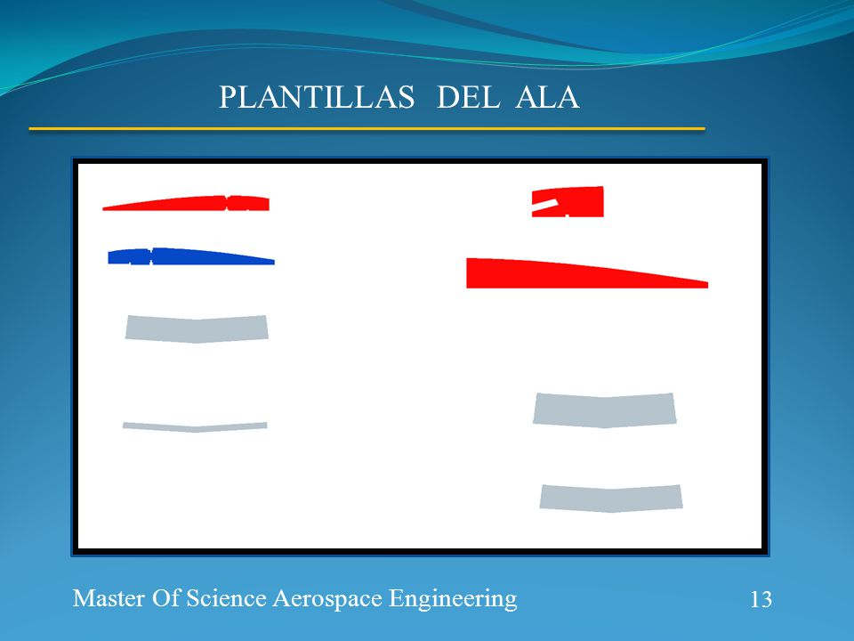 PLANTILLAS DEL ALA 13 Master Of Science Aerospace Engineering