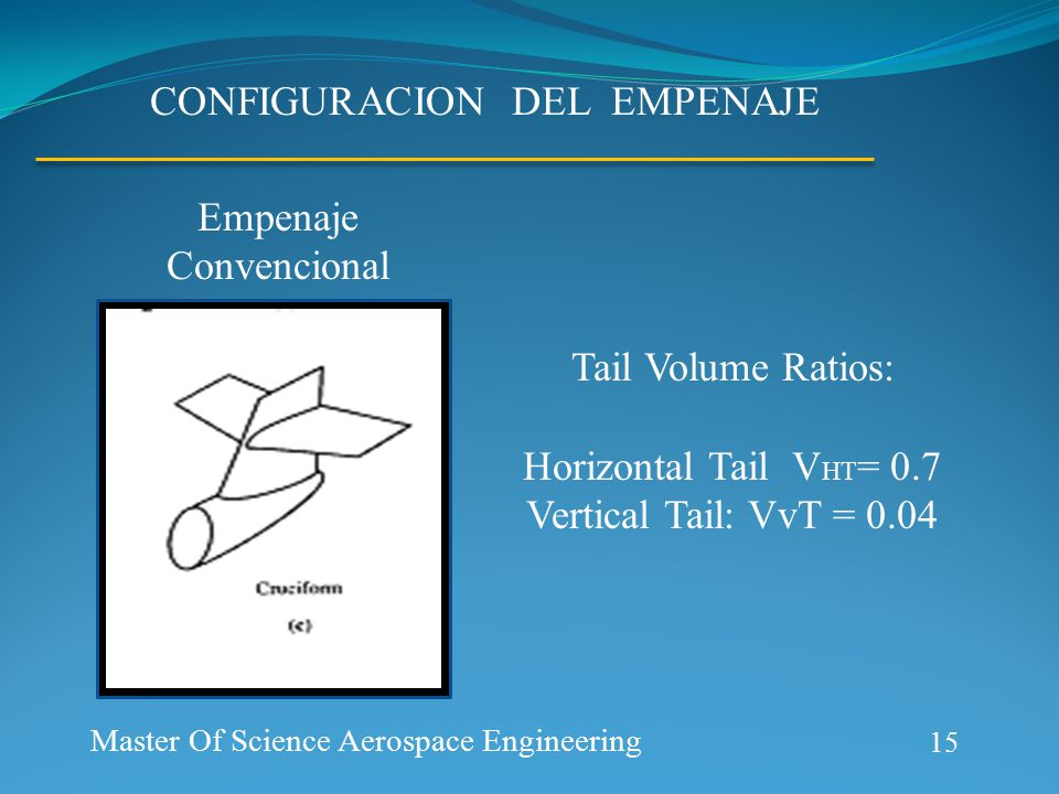CONFIGURACION DEL EMPENAJE Empenaje Convencional Tail Volume Ratios: Horizontal Tail V HT = 0.7 Vertical Tail: VvT = 0.04 15 Master Of Science Aerospace Engineering