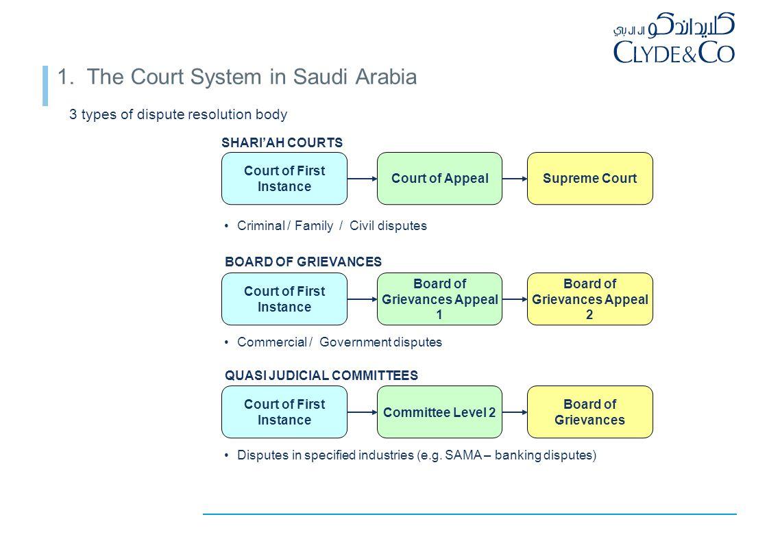 1. The Court System in Saudi Arabia SHARI'AH COURTS Criminal / Family / Civil disputes BOARD OF GRIEVANCES Commercial / Government disputes QUASI JUDI