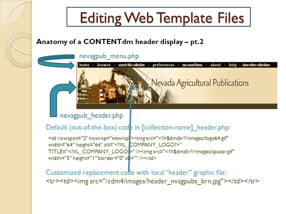 Editing Web Template Files Anatomy of a CONTENTdm header display – pt.2 nevagpub_menu.php nevagpub_header.php images/logo64.gif width= 64 height= 64 alt= TITLE= /> images/spacer.gif width= 5 height= 1 border= 0 alt= /> Default (out-of-the-box) code in [collection-name]_header.php: Customized replacement code with local header graphic file: