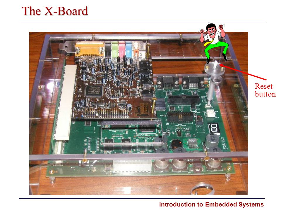 Introduction to Embedded Systems The X-Board Reset button