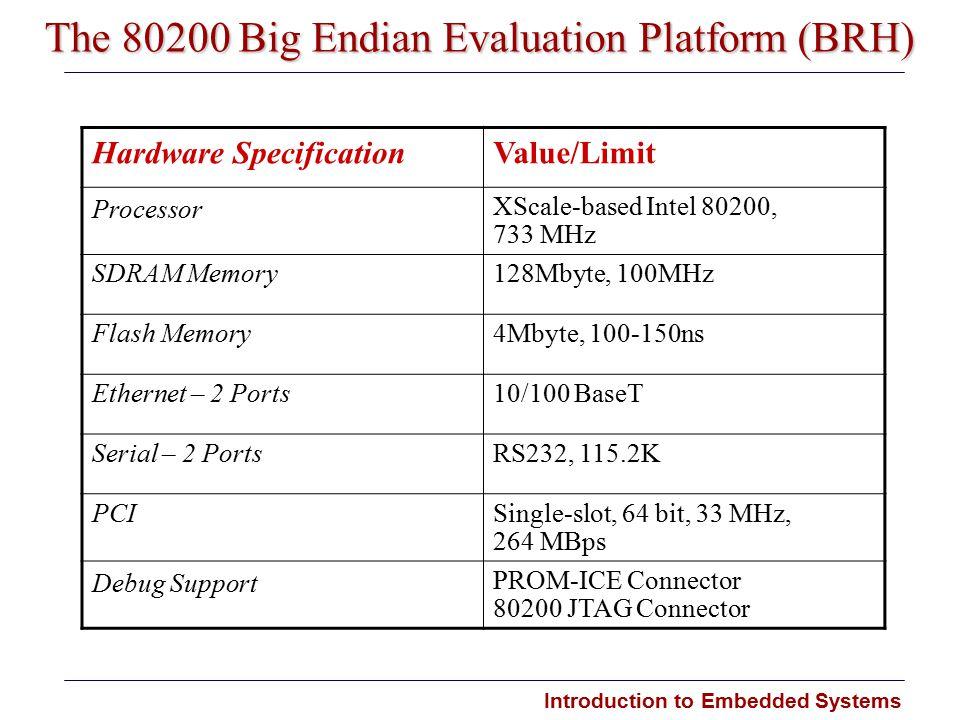 Introduction to Embedded Systems The 80200 Big Endian Evaluation Platform (BRH) Hardware SpecificationValue/Limit Processor XScale-based Intel 80200, 733 MHz SDRAM Memory128Mbyte, 100MHz Flash Memory4Mbyte, 100-150ns Ethernet – 2 Ports10/100 BaseT Serial – 2 PortsRS232, 115.2K PCISingle-slot, 64 bit, 33 MHz, 264 MBps Debug Support PROM-ICE Connector 80200 JTAG Connector