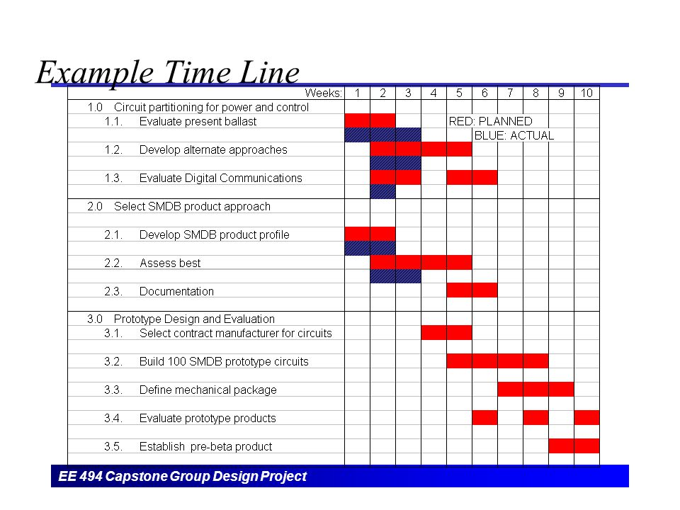 EE 494 Capstone Group Design Project Example Time Line