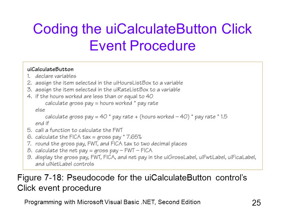 Programming with Microsoft Visual Basic.NET, Second Edition 25 Coding the uiCalculateButton Click Event Procedure Figure 7-18: Pseudocode for the uiCa