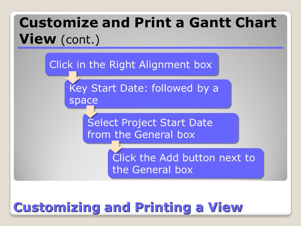 Customizing and Printing a View Key Start Date: followed by a space Click in the Right Alignment box Select Project Start Date from the General box Cl