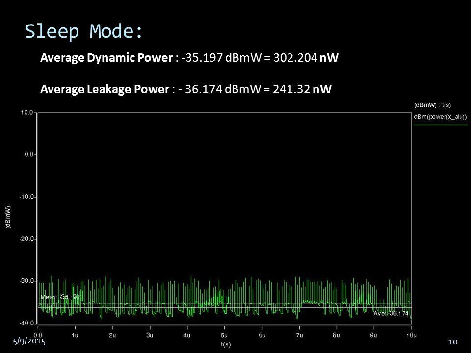 Sleep Mode: Average Dynamic Power : -35.197 dBmW = 302.204 nW Average Leakage Power : - 36.174 dBmW = 241.32 nW 5/9/2015 10
