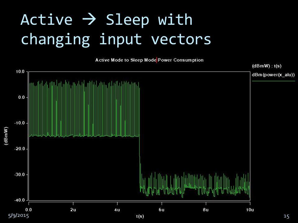 Active  Sleep with changing input vectors 5/9/2015 15