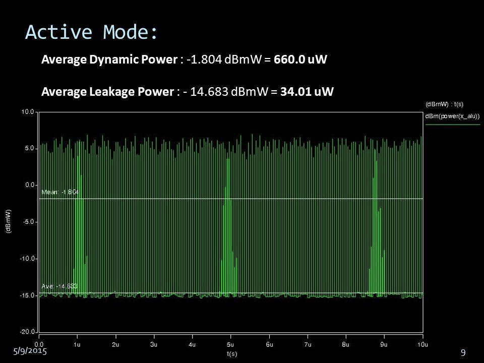 Active Mode: Average Dynamic Power : -1.804 dBmW = 660.0 uW Average Leakage Power : - 14.683 dBmW = 34.01 uW 5/9/2015 9