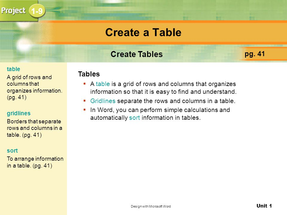 Unit 1 Design with Microsoft Word Create a Table pg.