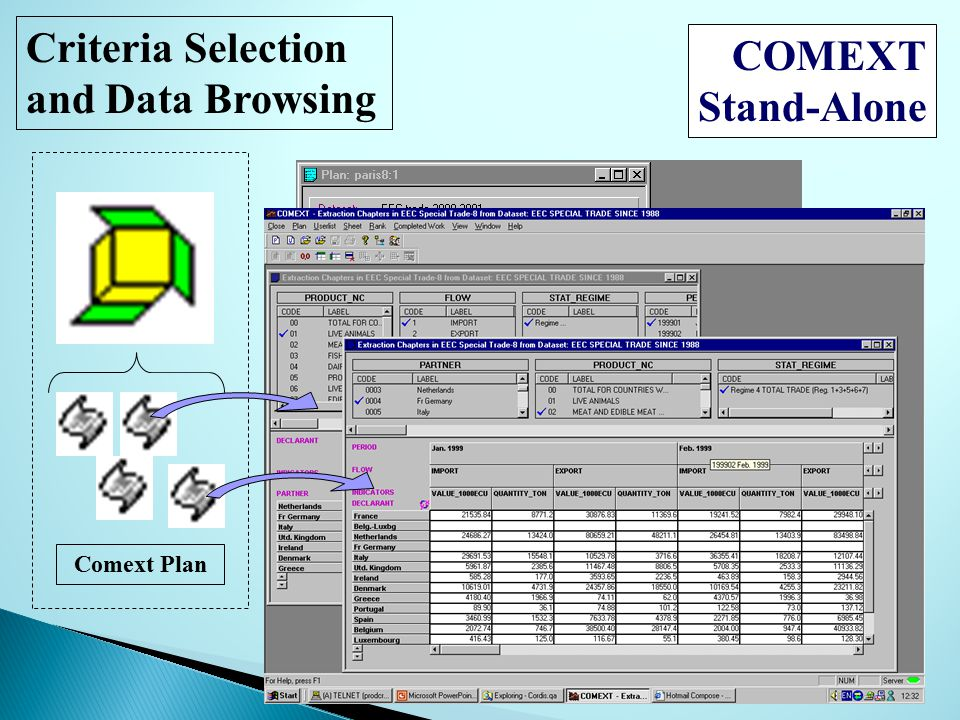 Criteria Selection and Data Browsing Comext Plan COMEXT Stand-Alone