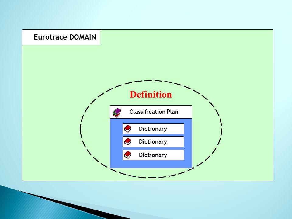 Eurotrace DOMAIN Definition Dictionary Classification Plan