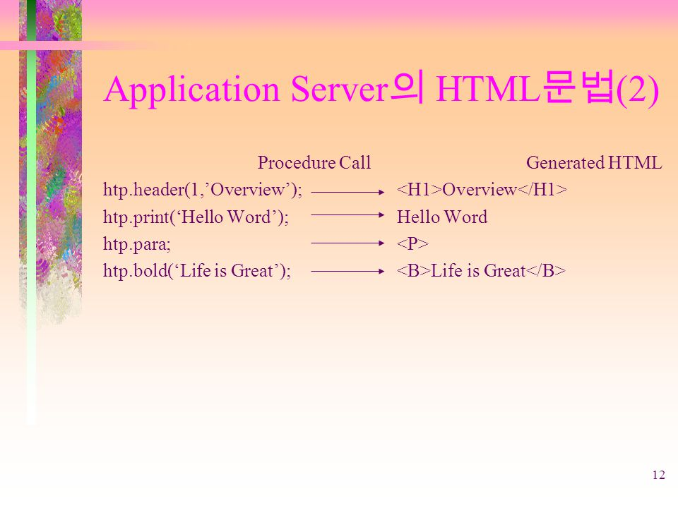 12 Application Server 의 HTML 문법 (2) Procedure Call htp.header(1,'Overview'); htp.print('Hello Word'); htp.para; htp.bold('Life is Great'); Generated H