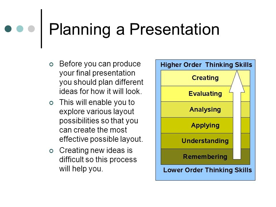 Planning a Presentation Before you can produce your final presentation you should plan different ideas for how it will look. This will enable you to e