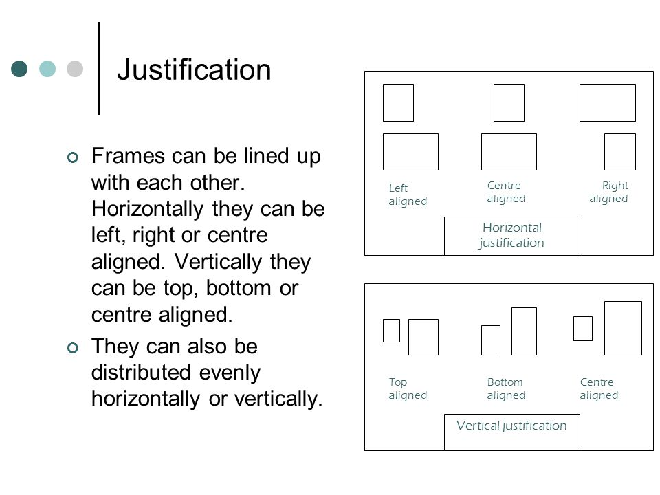 Justification Frames can be lined up with each other. Horizontally they can be left, right or centre aligned. Vertically they can be top, bottom or ce