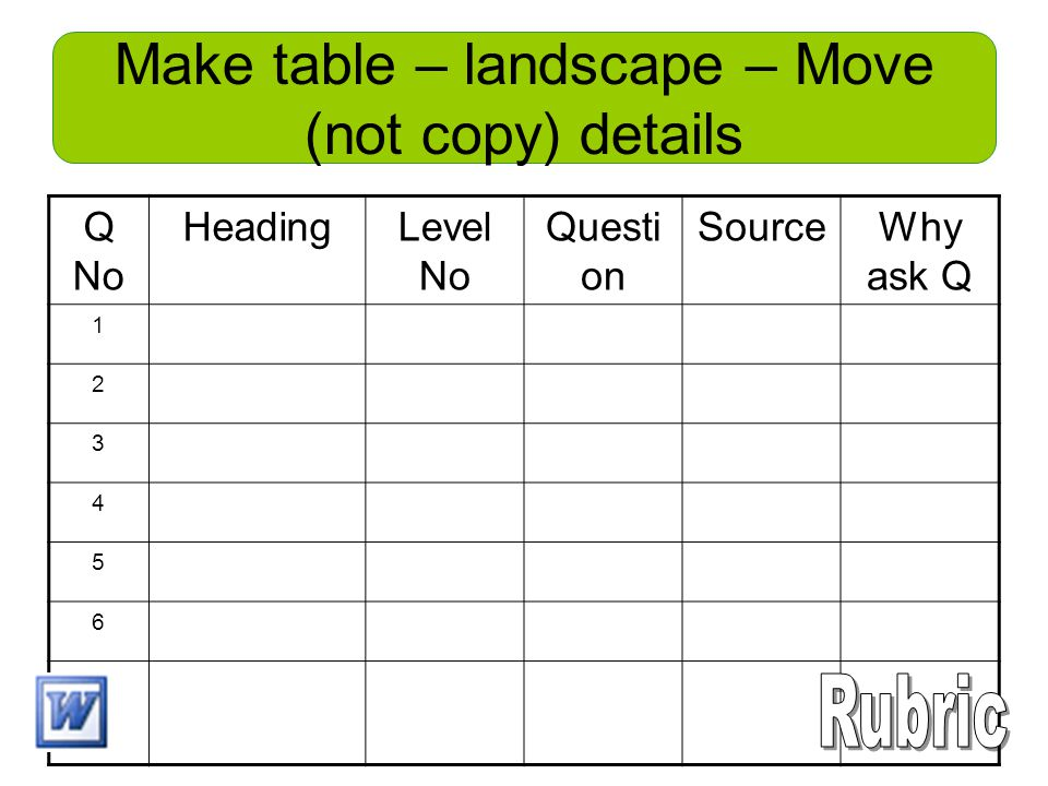 Make table – landscape – Move (not copy) details Q No HeadingLevel No Questi on SourceWhy ask Q 1 2 3 4 5 6 7