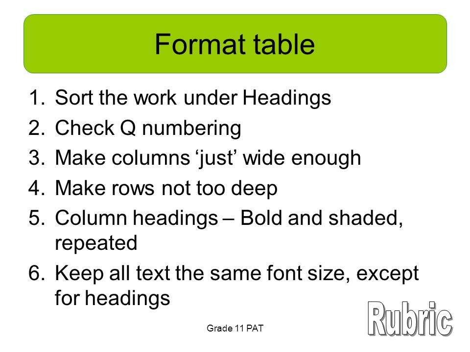 Format table 1.Sort the work under Headings 2.Check Q numbering 3.Make columns 'just' wide enough 4.Make rows not too deep 5.Column headings – Bold and shaded, repeated 6.Keep all text the same font size, except for headings Grade 11 PAT