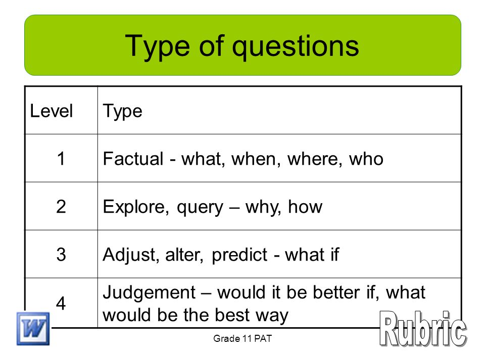 Grade 11 PAT Type of questions LevelType 1Factual - what, when, where, who 2Explore, query – why, how 3Adjust, alter, predict - what if 4 Judgement – would it be better if, what would be the best way