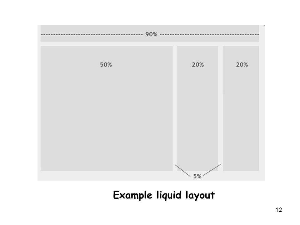 12 Example liquid layout