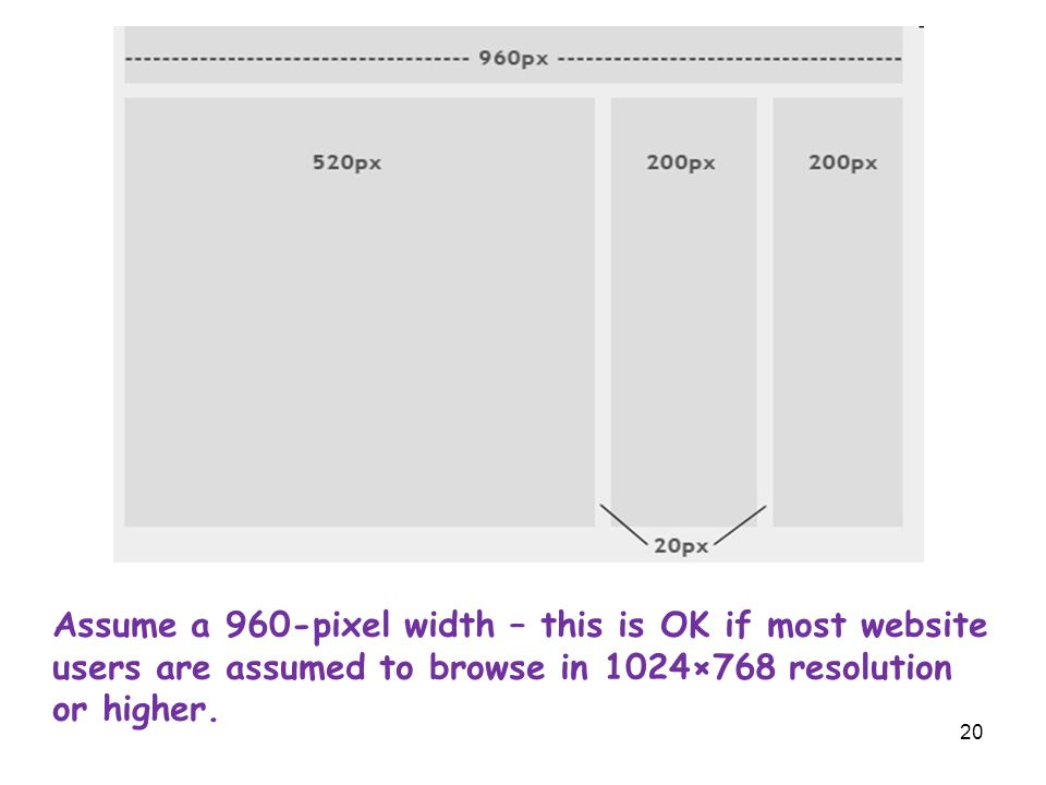 20 Assume a 960-pixel width – this is OK if most website users are assumed to browse in 1024×768 resolution or higher.