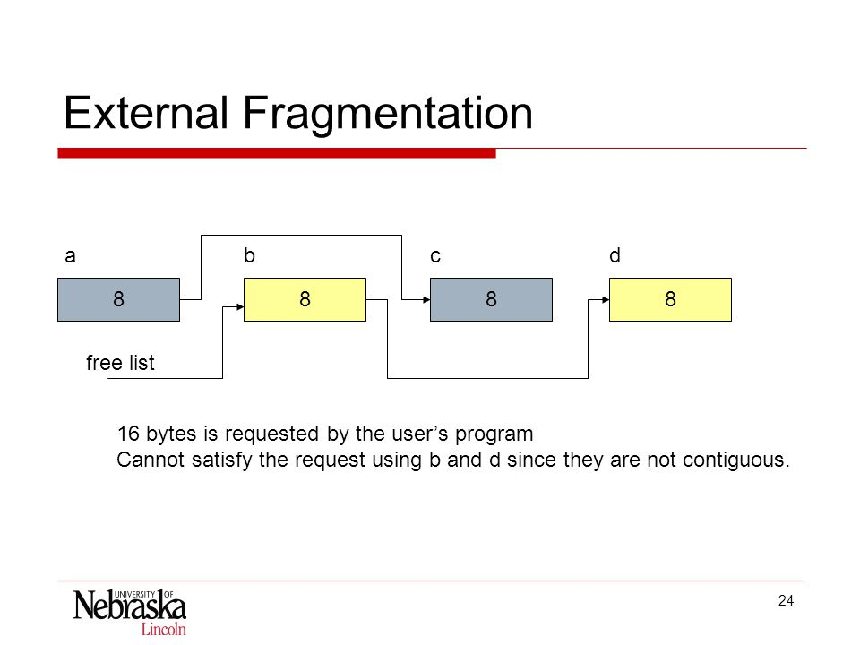 24 External Fragmentation 8888 16 bytes is requested by the user's program Cannot satisfy the request using b and d since they are not contiguous.