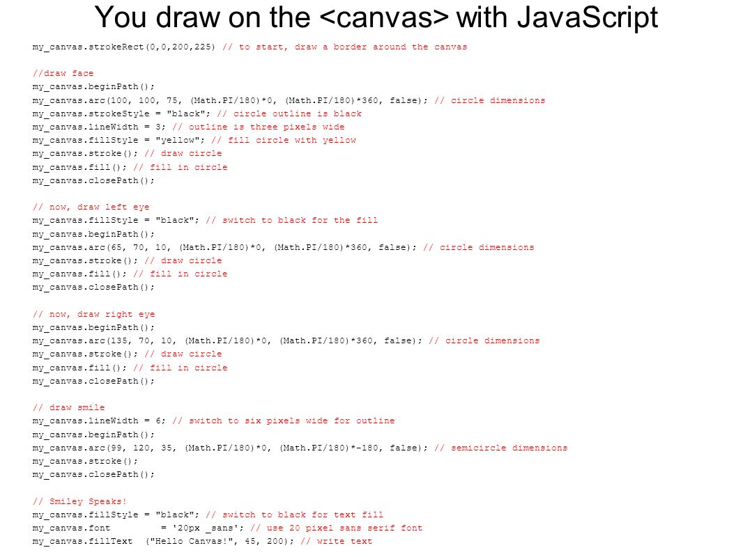 You draw on the with JavaScript my_canvas.strokeRect(0,0,200,225) // to start, draw a border around the canvas //draw face my_canvas.beginPath(); my_canvas.arc(100, 100, 75, (Math.PI/180)*0, (Math.PI/180)*360, false); // circle dimensions my_canvas.strokeStyle = black ; // circle outline is black my_canvas.lineWidth = 3; // outline is three pixels wide my_canvas.fillStyle = yellow ; // fill circle with yellow my_canvas.stroke(); // draw circle my_canvas.fill(); // fill in circle my_canvas.closePath(); // now, draw left eye my_canvas.fillStyle = black ; // switch to black for the fill my_canvas.beginPath(); my_canvas.arc(65, 70, 10, (Math.PI/180)*0, (Math.PI/180)*360, false); // circle dimensions my_canvas.stroke(); // draw circle my_canvas.fill(); // fill in circle my_canvas.closePath(); // now, draw right eye my_canvas.beginPath(); my_canvas.arc(135, 70, 10, (Math.PI/180)*0, (Math.PI/180)*360, false); // circle dimensions my_canvas.stroke(); // draw circle my_canvas.fill(); // fill in circle my_canvas.closePath(); // draw smile my_canvas.lineWidth = 6; // switch to six pixels wide for outline my_canvas.beginPath(); my_canvas.arc(99, 120, 35, (Math.PI/180)*0, (Math.PI/180)*-180, false); // semicircle dimensions my_canvas.stroke(); my_canvas.closePath(); // Smiley Speaks.