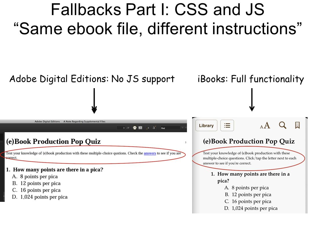 Fallbacks Part I: CSS and JS Same ebook file, different instructions Adobe Digital Editions: No JS support iBooks: Full functionality