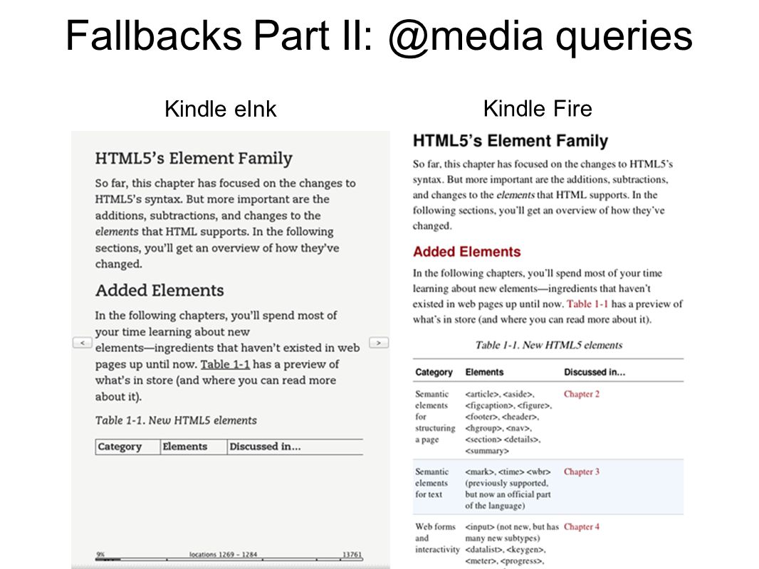 Fallbacks Part II: @media queries Kindle eInk Kindle Fire