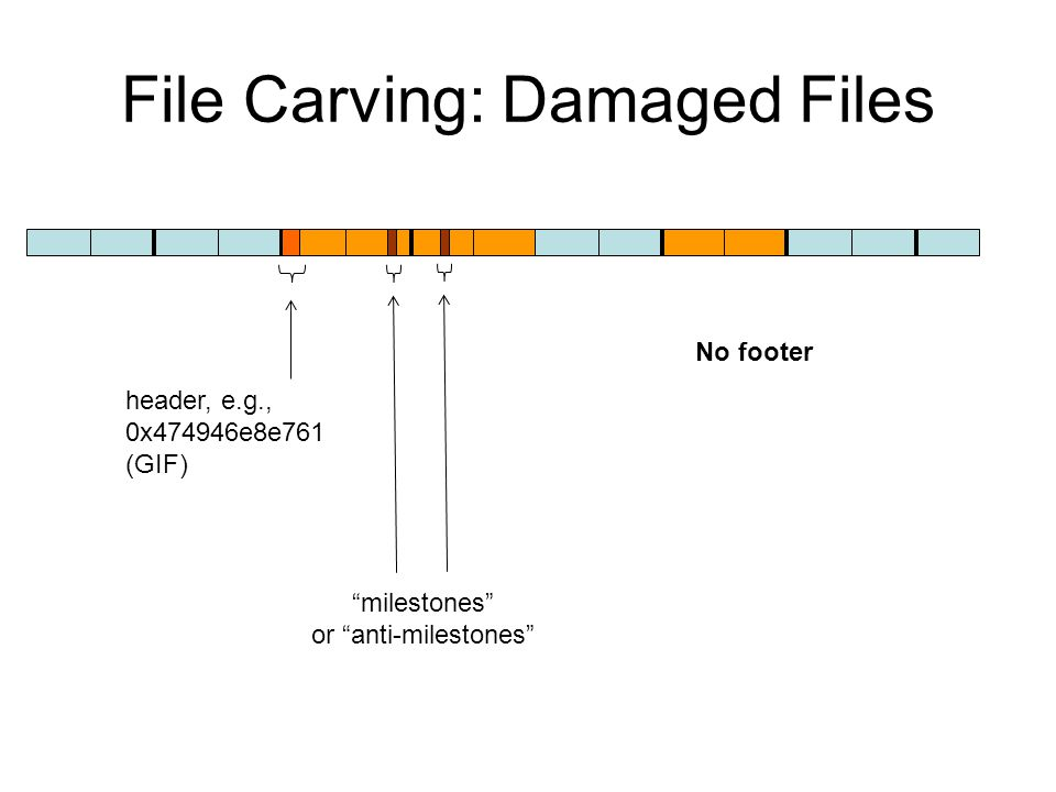 File Carving: Damaged Files header, e.g., 0x474946e8e761 (GIF) milestones or anti-milestones No footer