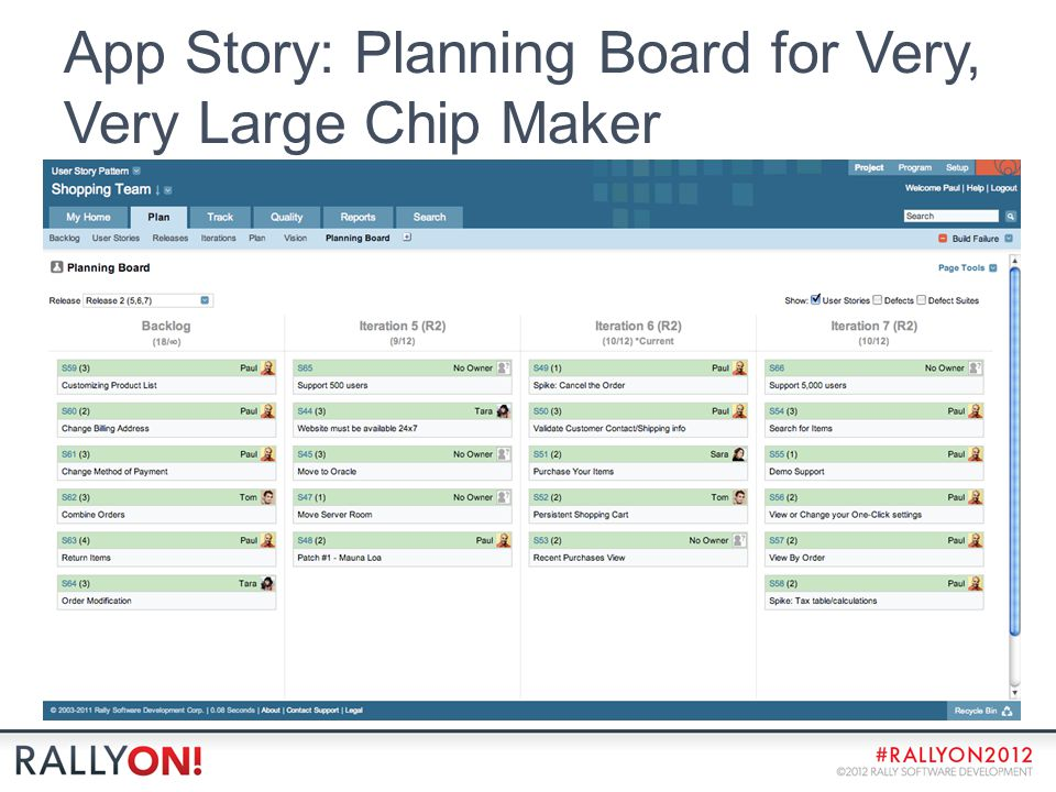 App Story: Planning Board for Very, Very Large Chip Maker