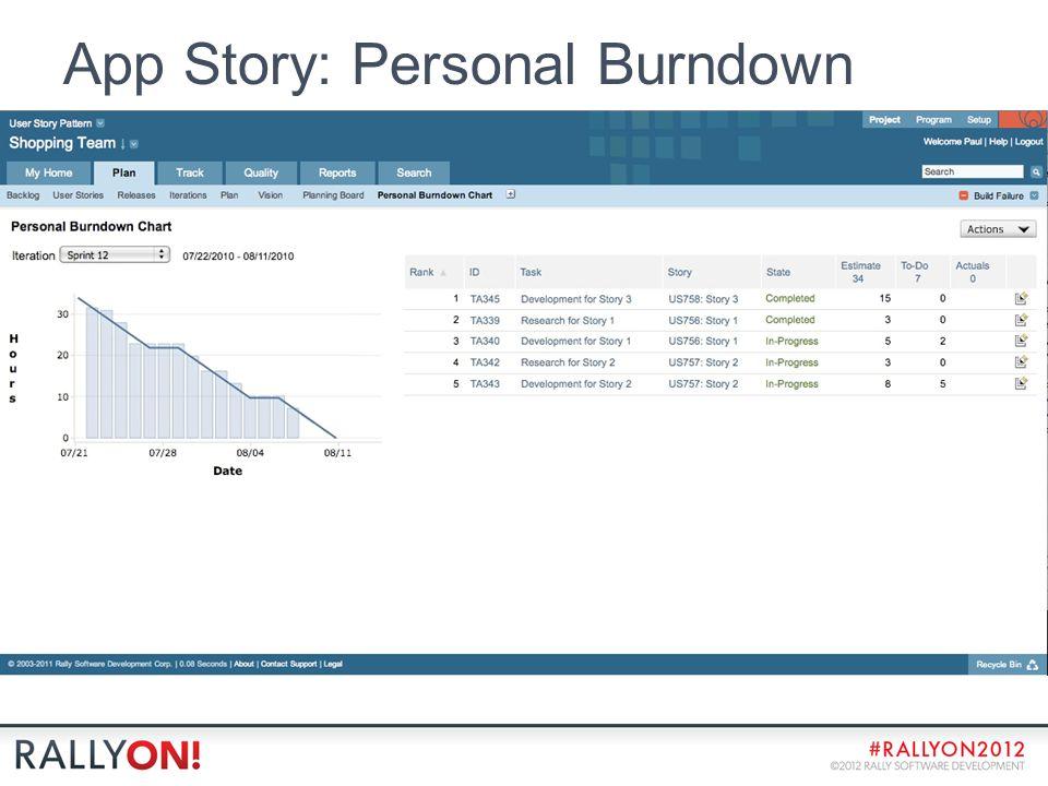 App Story: Personal Burndown Chart