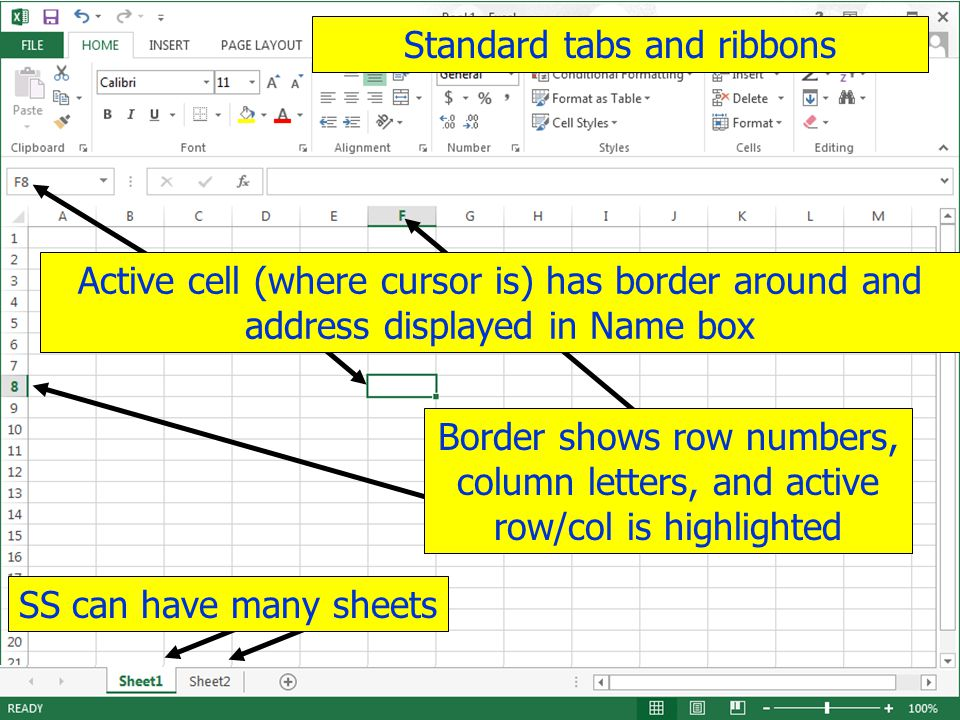 Copyright 2013 by Janson Industries 6 Standard tabs and ribbons Active cell (where cursor is) has border around and address displayed in Name box Border shows row numbers, column letters, and active row/col is highlighted SS can have many sheets