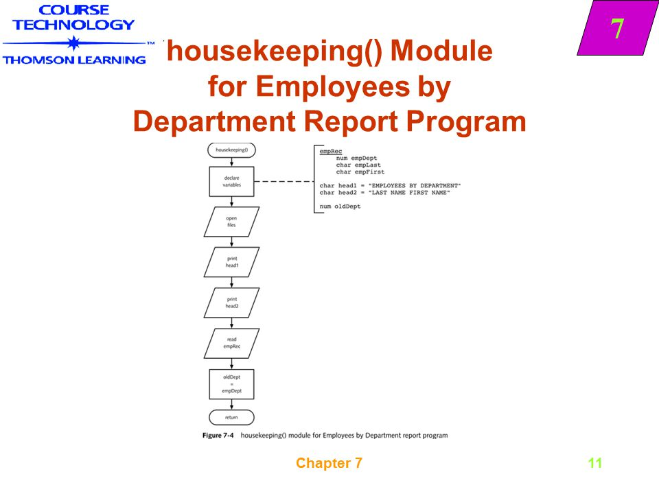 7 Chapter 711 housekeeping() Module for Employees by Department Report Program