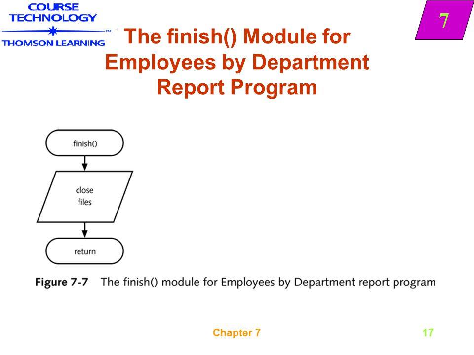 7 Chapter 717 The finish() Module for Employees by Department Report Program