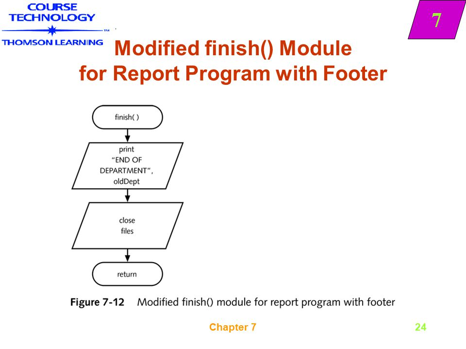 7 Chapter 724 Modified finish() Module for Report Program with Footer