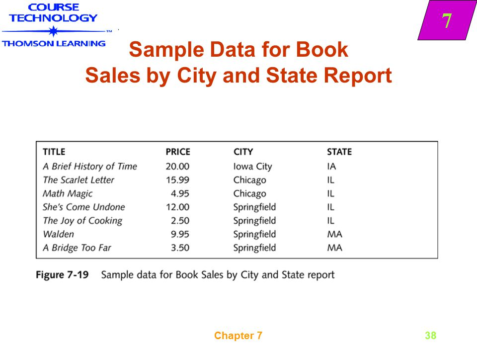 7 Chapter 738 Sample Data for Book Sales by City and State Report