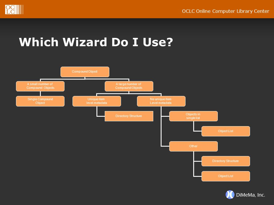 OCLC Online Computer Library Center Which Wizard Do I Use? Compound Object A small number of Compound Objects A large number of Compound Objects Uniqu