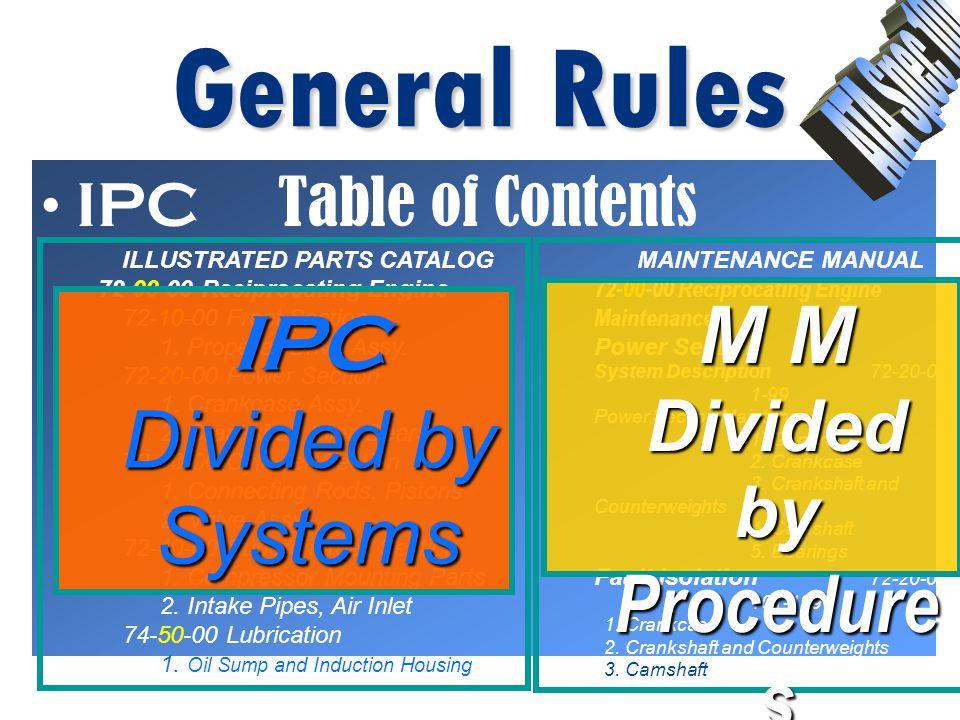 I llustrated Parts Catalog General Rules Standard Practices for Maintenance_________________________________________________ System Description..................................................................